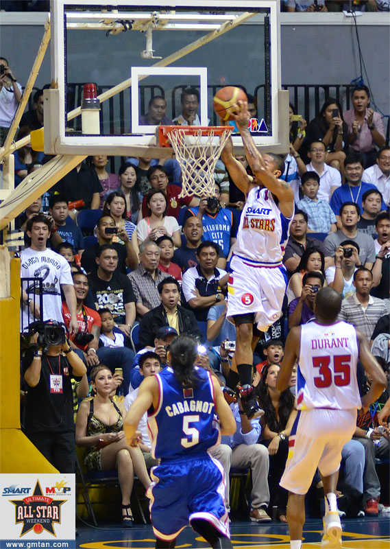 NBA vs PBA Photos Set 1